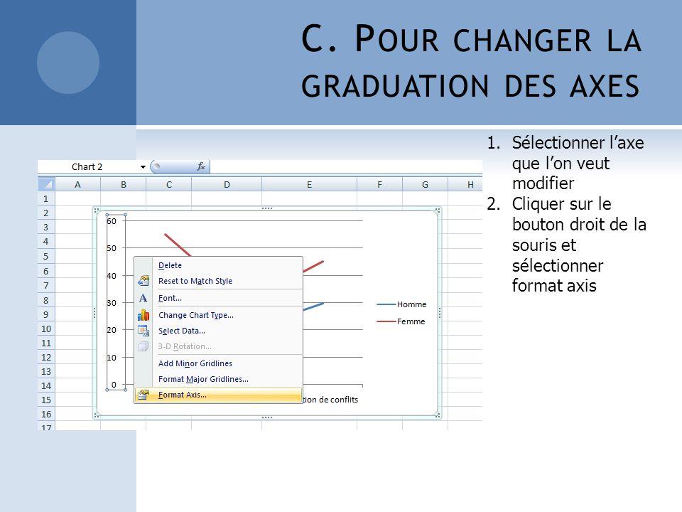 C. P OUR CHANGER LA GRADUATION DES AXES 1.Sélectionner laxe que lon veut modifier 2.Cliquer sur le bouton droit de la souris et sélectionner format ax