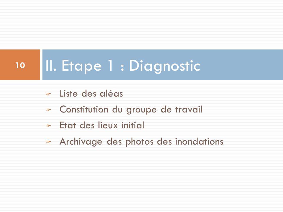 Liste des aléas Constitution du groupe de travail Etat des lieux initial Archivage des photos des inondations II. Etape 1 : Diagnostic 10