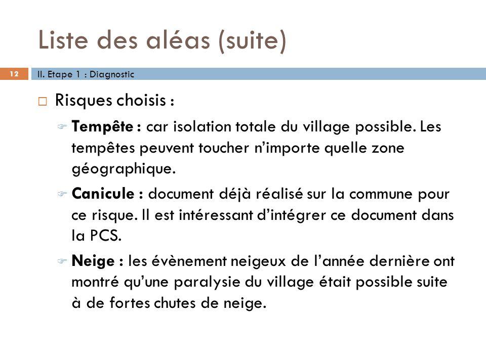 Liste des aléas (suite) 12 Risques choisis : Tempête : car isolation totale du village possible. Les tempêtes peuvent toucher nimporte quelle zone géo