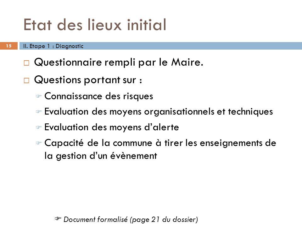 Etat des lieux initial 15 Questionnaire rempli par le Maire. Questions portant sur : Connaissance des risques Evaluation des moyens organisationnels e