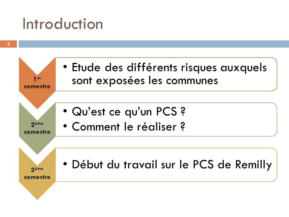 Introduction 1 er semestre Etude des différents risques auxquels sont exposées les communes 2 ème semestre Quest ce quun PCS ? Comment le réaliser ? 3