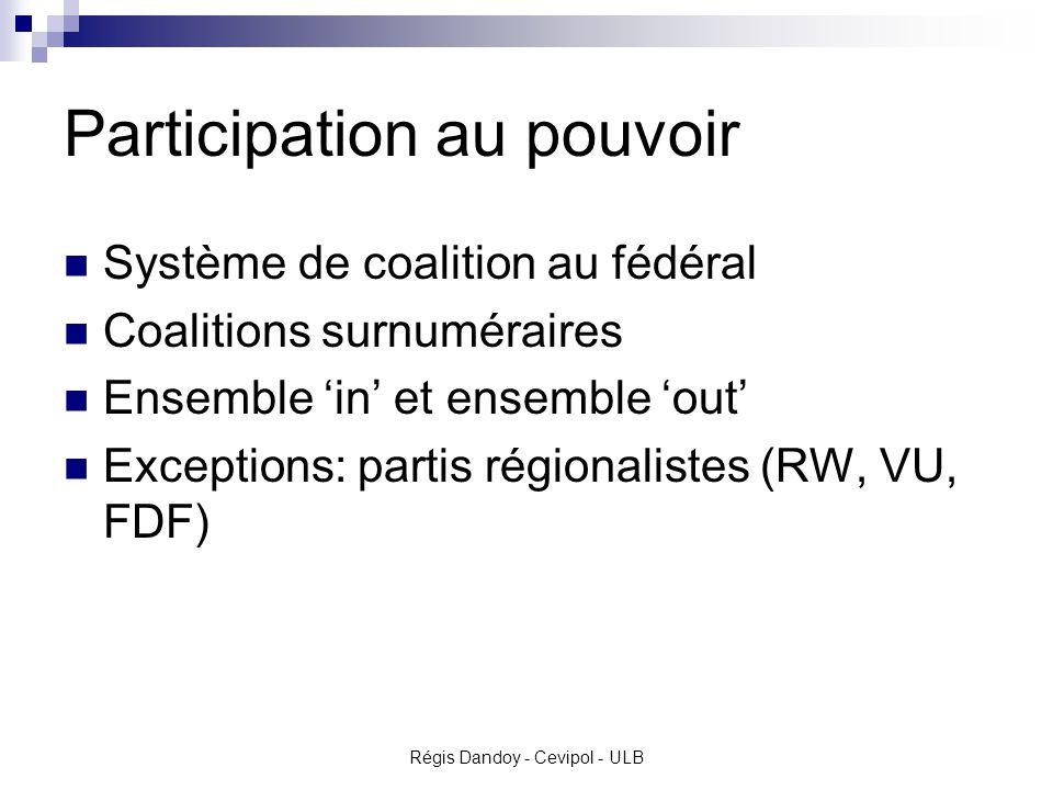 Régis Dandoy - Cevipol - ULB Participation au pouvoir Système de coalition au fédéral Coalitions surnuméraires Ensemble in et ensemble out Exceptions: partis régionalistes (RW, VU, FDF)