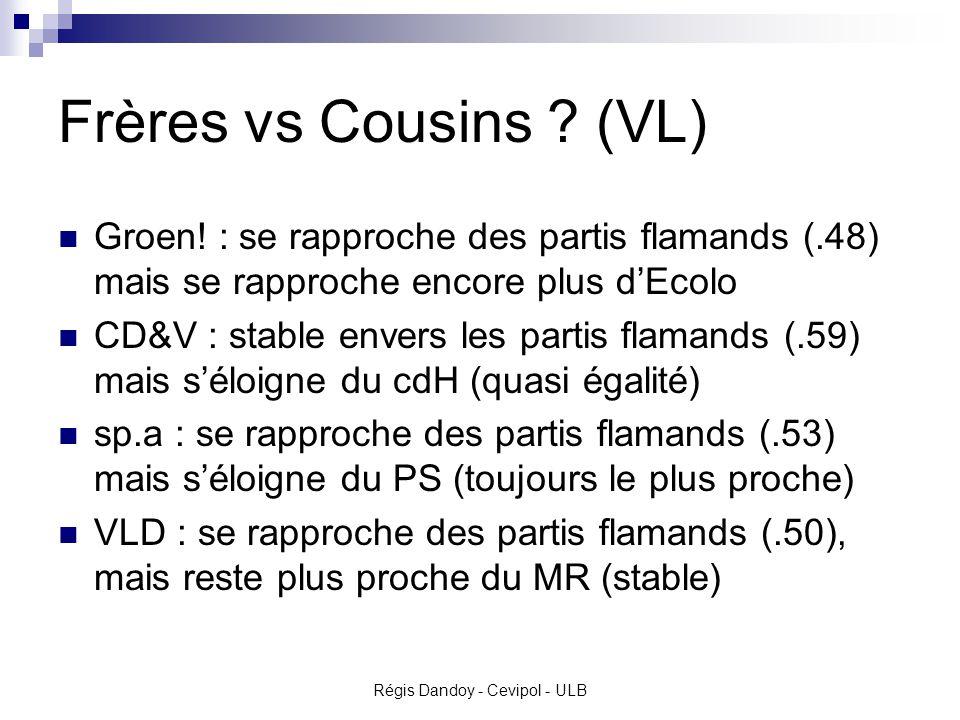 Régis Dandoy - Cevipol - ULB Frères vs Cousins .(VL) Groen.