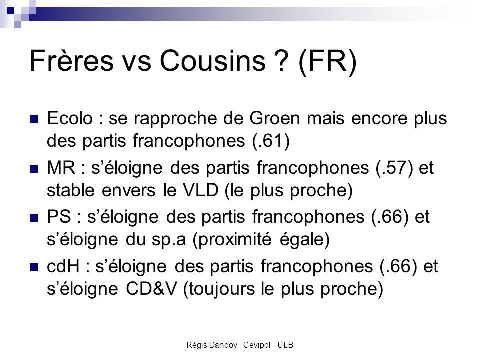 Régis Dandoy - Cevipol - ULB Frères vs Cousins .
