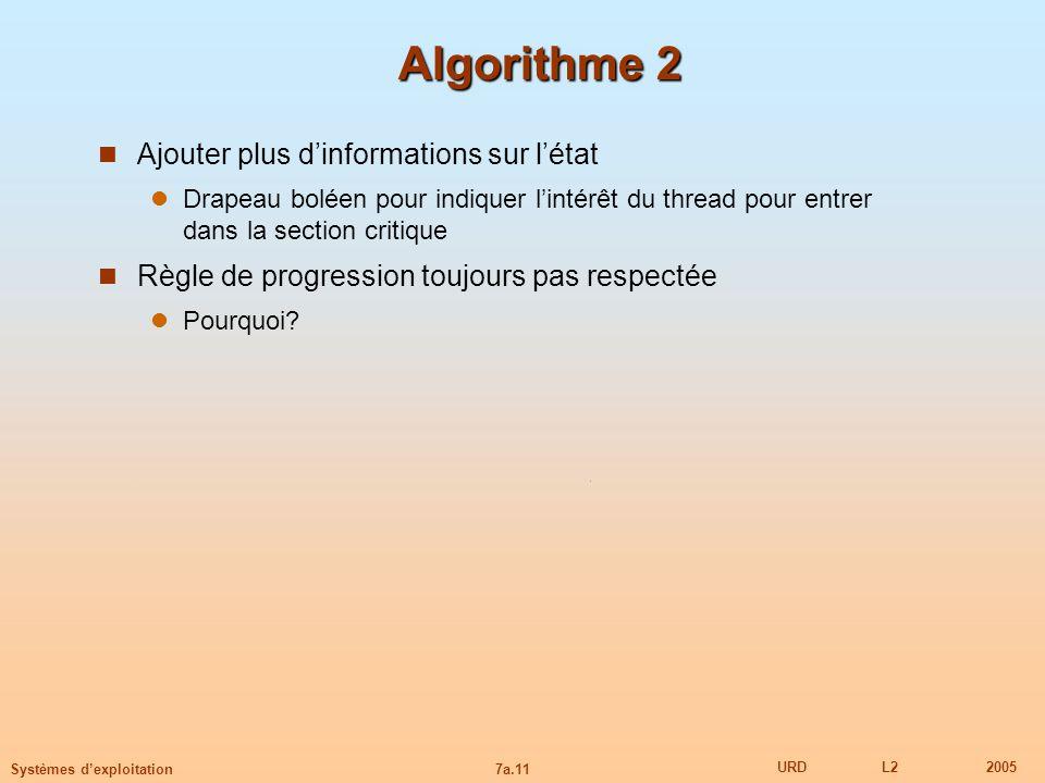 7a.11 URDL22005 Systèmes dexploitation Algorithme 2 Ajouter plus dinformations sur létat Drapeau boléen pour indiquer lintérêt du thread pour entrer d