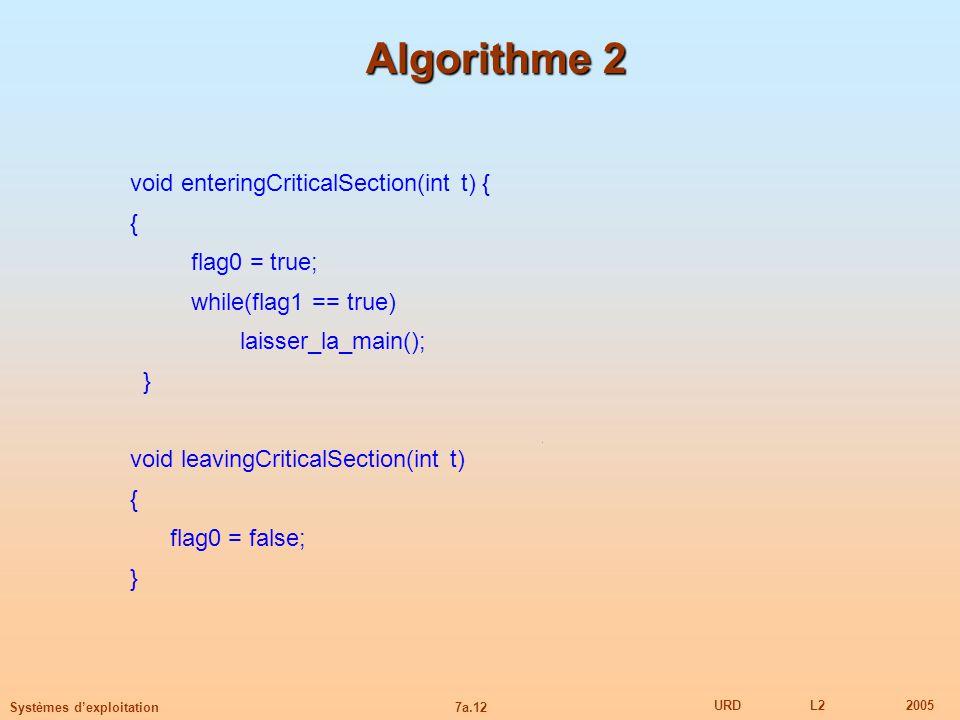 7a.12 URDL22005 Systèmes dexploitation Algorithme 2 void enteringCriticalSection(int t) { { flag0 = true; while(flag1 == true) laisser_la_main(); } vo