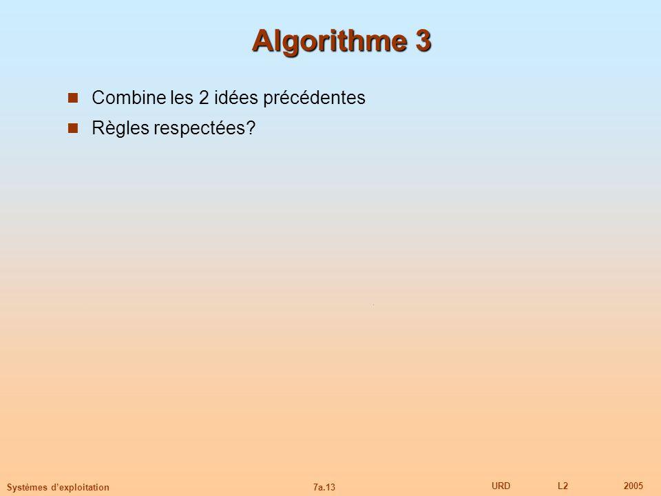 7a.13 URDL22005 Systèmes dexploitation Algorithme 3 Combine les 2 idées précédentes Règles respectées?