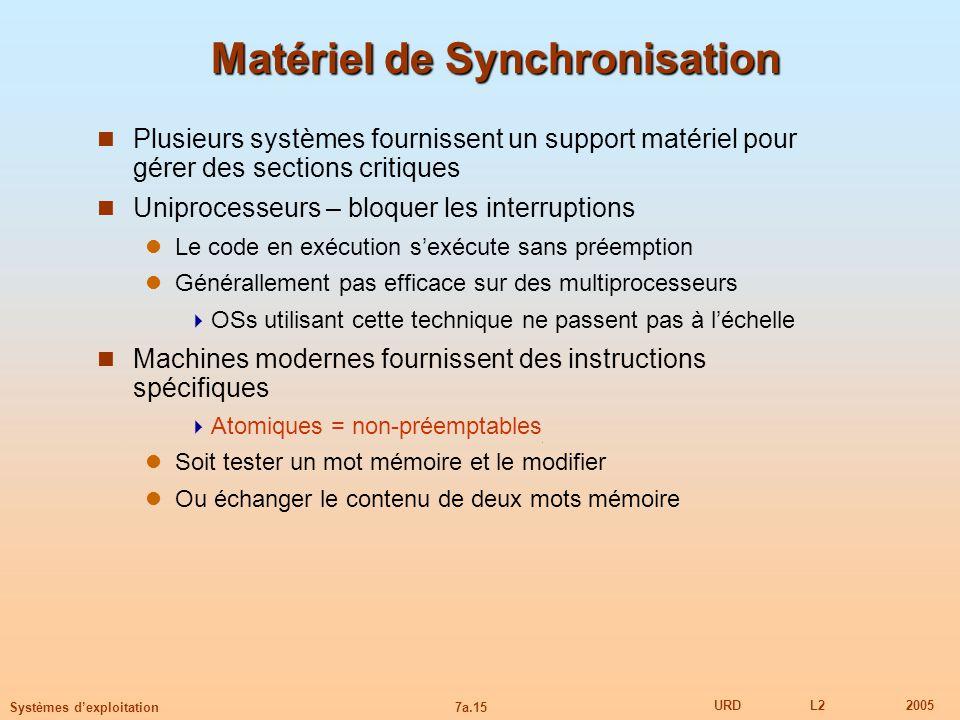 7a.15 URDL22005 Systèmes dexploitation Matériel de Synchronisation Plusieurs systèmes fournissent un support matériel pour gérer des sections critique