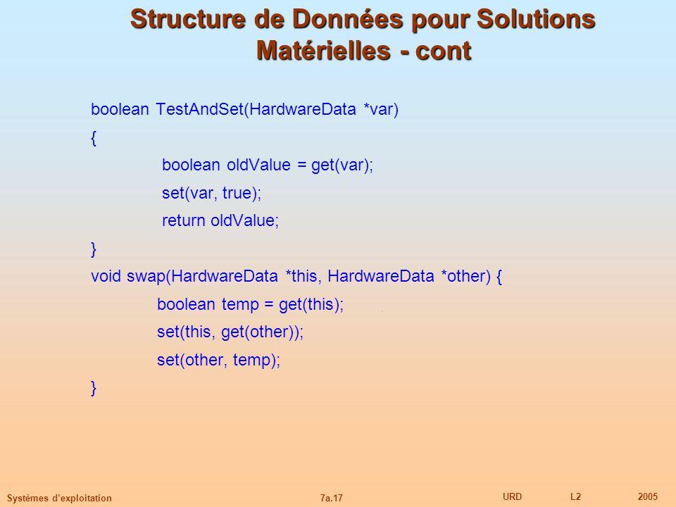 7a.17 URDL22005 Systèmes dexploitation Structure de Données pour Solutions Matérielles - cont boolean TestAndSet(HardwareData *var) { boolean oldValue