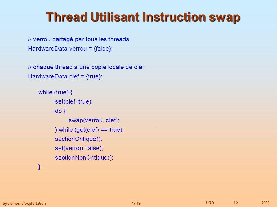 7a.19 URDL22005 Systèmes dexploitation Thread Utilisant Instruction swap // verrou partagé par tous les threads HardwareData verrou = {false}; // chaq