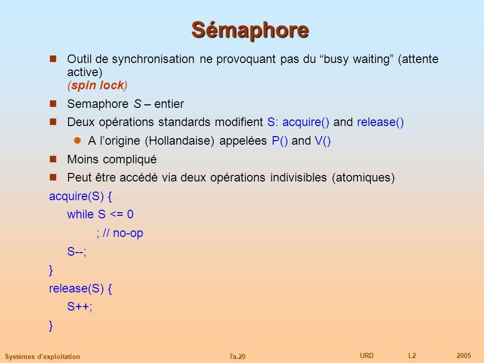7a.20 URDL22005 Systèmes dexploitation Sémaphore Outil de synchronisation ne provoquant pas du busy waiting (attente active) (spin lock) Semaphore S –