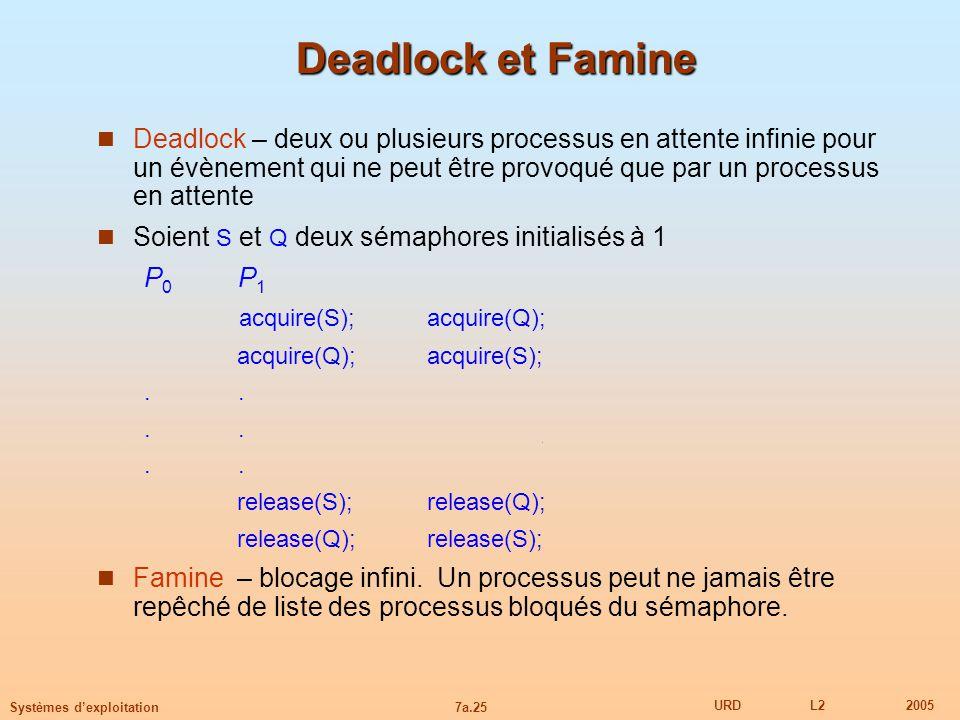 7a.25 URDL22005 Systèmes dexploitation Deadlock et Famine Deadlock – deux ou plusieurs processus en attente infinie pour un évènement qui ne peut être