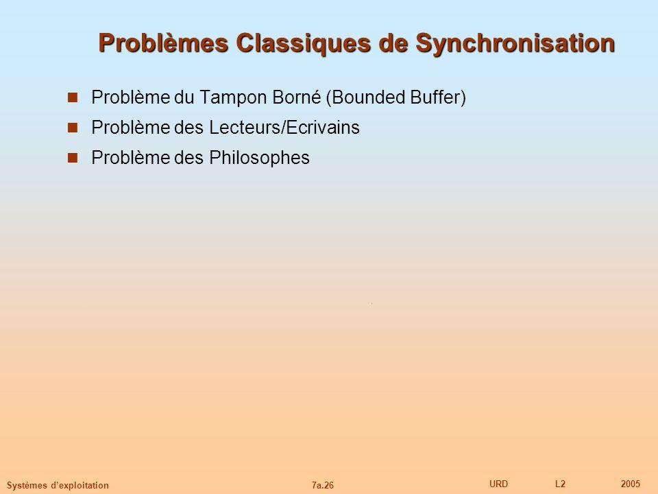 7a.26 URDL22005 Systèmes dexploitation Problèmes Classiques de Synchronisation Problème du Tampon Borné (Bounded Buffer) Problème des Lecteurs/Ecrivai