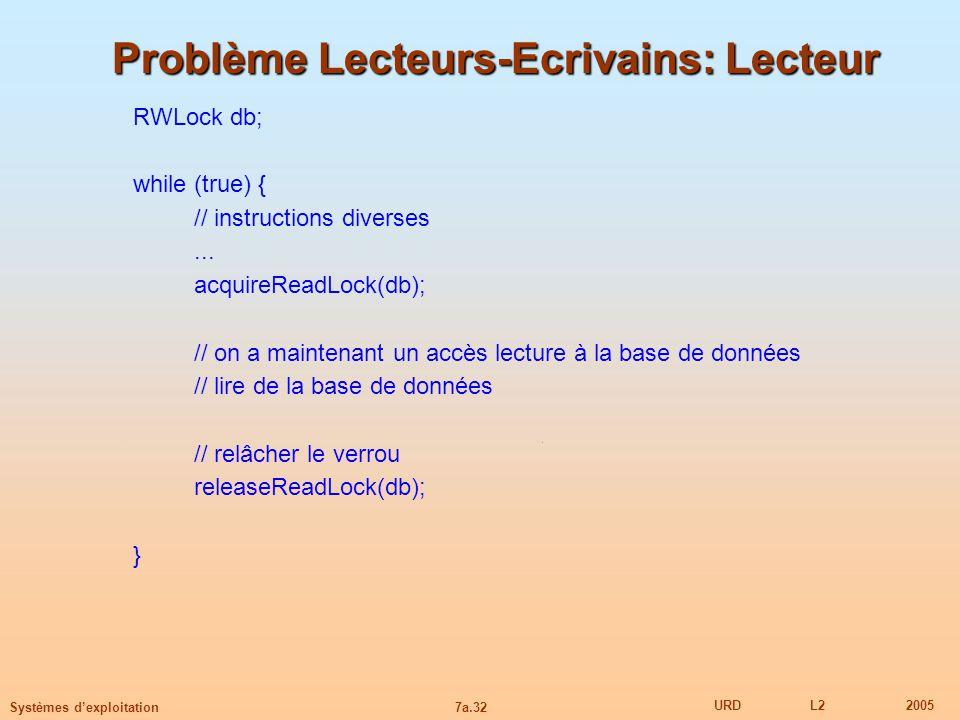 7a.32 URDL22005 Systèmes dexploitation Problème Lecteurs-Ecrivains: Lecteur RWLock db; while (true) { // instructions diverses... acquireReadLock(db);