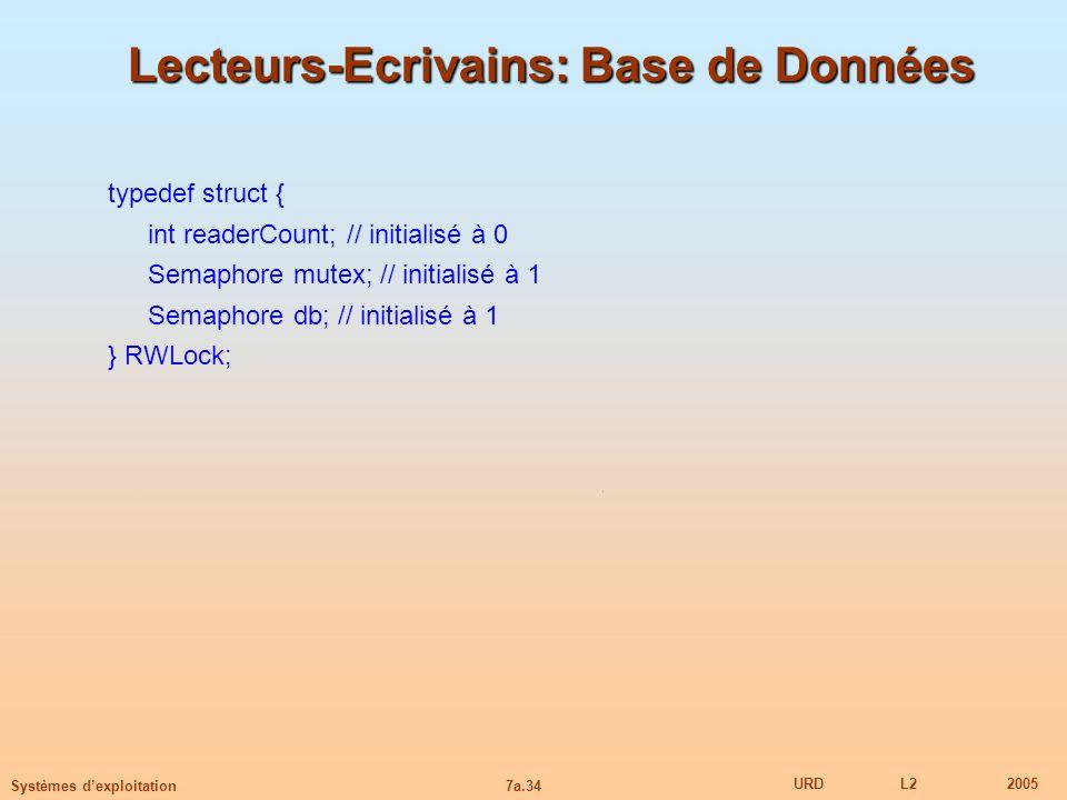7a.34 URDL22005 Systèmes dexploitation Lecteurs-Ecrivains: Base de Données typedef struct { int readerCount; // initialisé à 0 Semaphore mutex; // ini