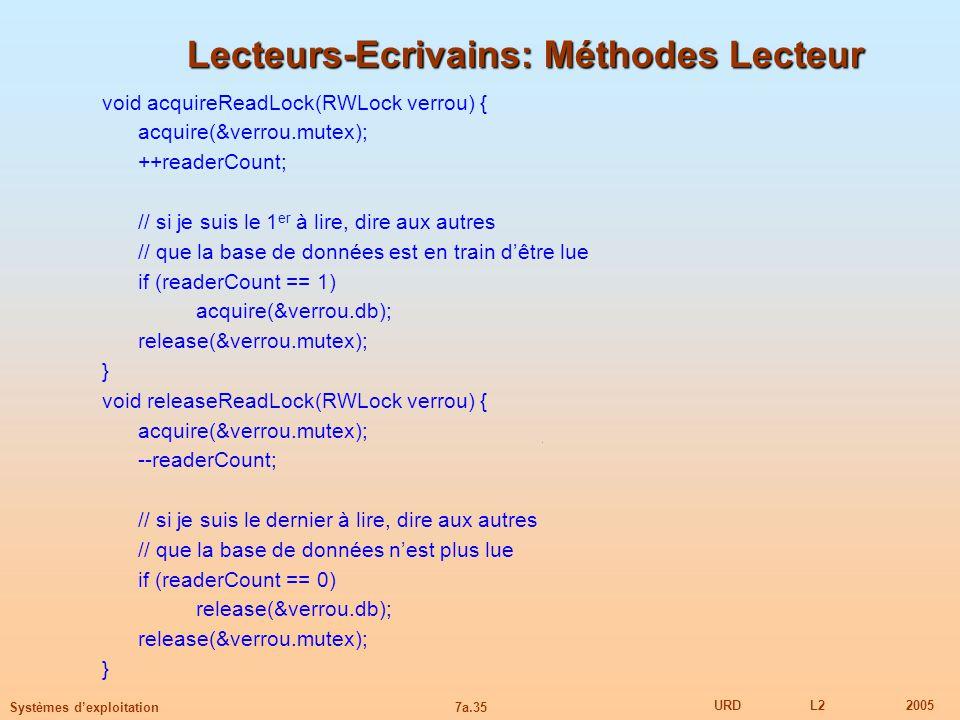 7a.35 URDL22005 Systèmes dexploitation Lecteurs-Ecrivains: Méthodes Lecteur void acquireReadLock(RWLock verrou) { acquire(&verrou.mutex); ++readerCoun