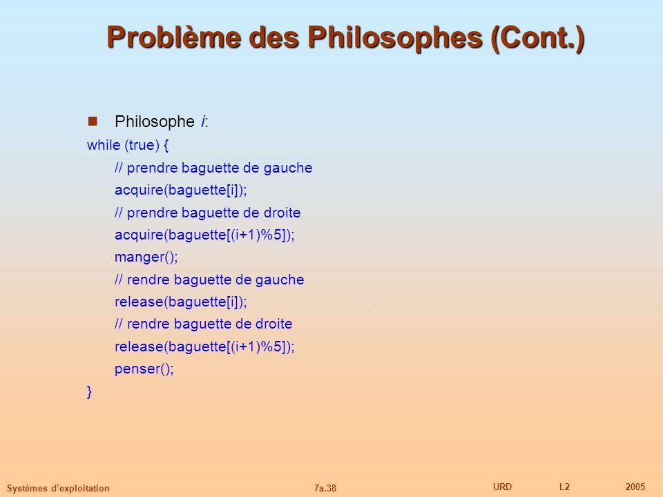 7a.38 URDL22005 Systèmes dexploitation Problème des Philosophes (Cont.) Philosophe i: while (true) { // prendre baguette de gauche acquire(baguette[i]