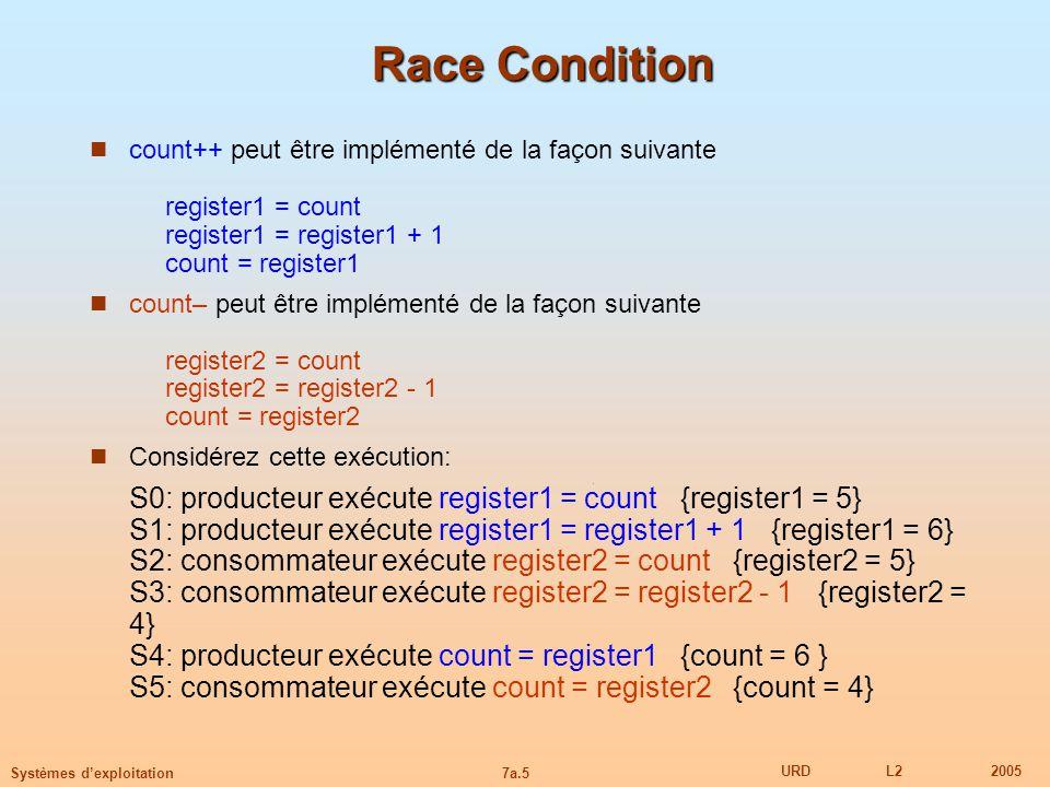 7a.5 URDL22005 Systèmes dexploitation Race Condition count++ peut être implémenté de la façon suivante register1 = count register1 = register1 + 1 cou