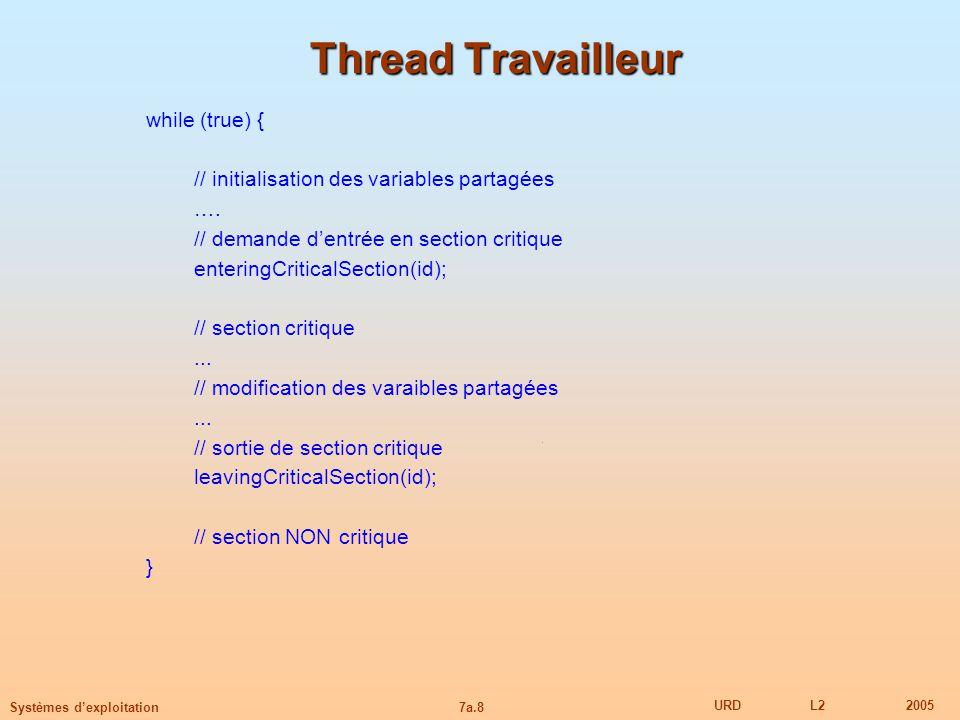 7a.8 URDL22005 Systèmes dexploitation Thread Travailleur while (true) { // initialisation des variables partagées …. // demande dentrée en section cri