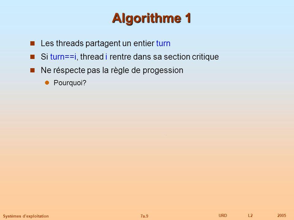 7a.9 URDL22005 Systèmes dexploitation Algorithme 1 Les threads partagent un entier turn Si turn==i, thread i rentre dans sa section critique Ne réspec