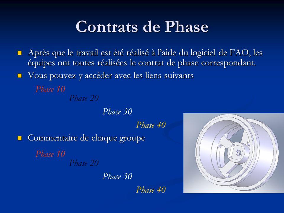 Après que le travail est été réalisé à laide du logiciel de FAO, les équipes ont toutes réalisées le contrat de phase correspondant. Après que le trav