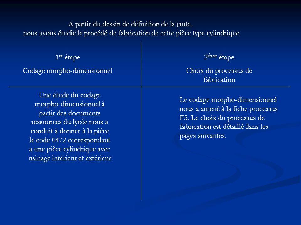 1 er étape Codage morpho-dimensionnel 2 ième étape Choix du processus de fabrication Une étude du codage morpho-dimensionnel à partir des documents re