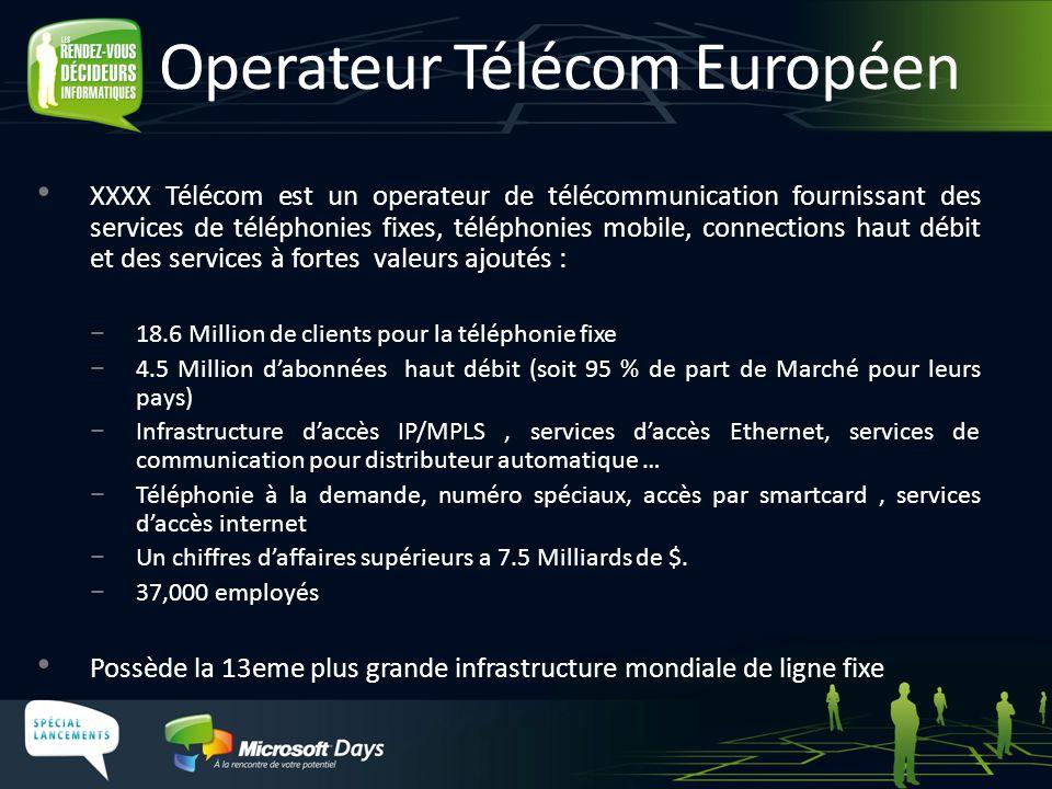 Operateur Télécom Européen XXXX Télécom est un operateur de télécommunication fournissant des services de téléphonies fixes, téléphonies mobile, connections haut débit et des services à fortes valeurs ajoutés : 18.6 Million de clients pour la téléphonie fixe 4.5 Million dabonnées haut débit (soit 95 % de part de Marché pour leurs pays) Infrastructure daccès IP/MPLS, services daccès Ethernet, services de communication pour distributeur automatique … Téléphonie à la demande, numéro spéciaux, accès par smartcard, services daccès internet Un chiffres daffaires supérieurs a 7.5 Milliards de $.