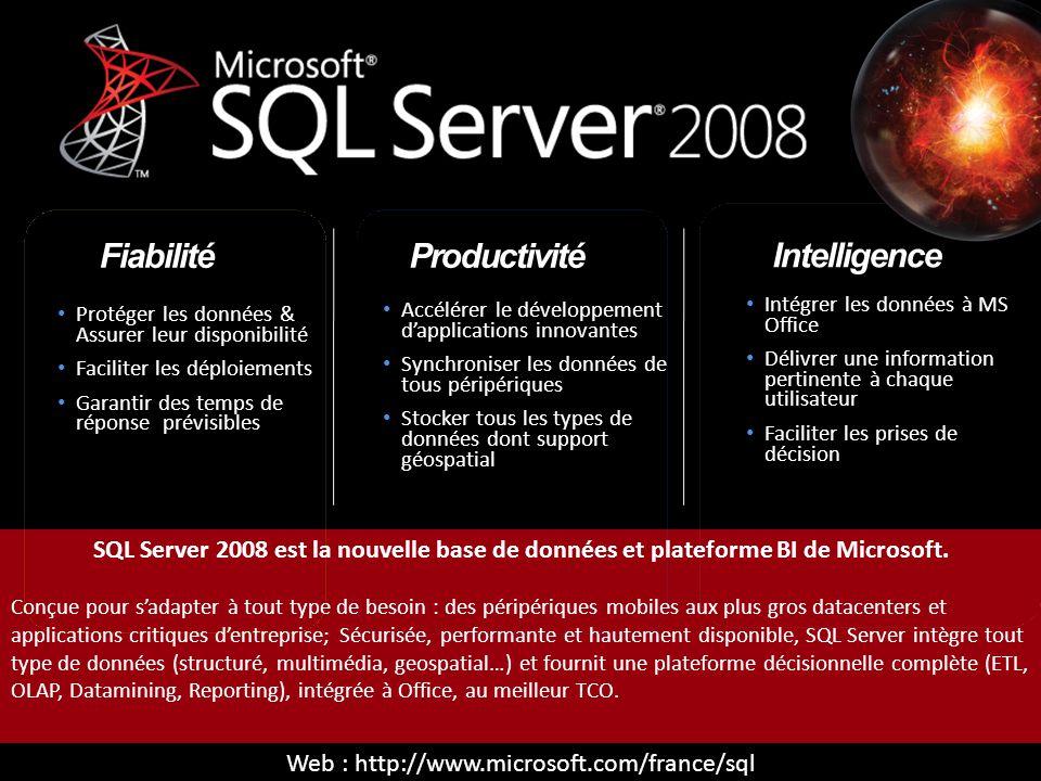 SQL Server 2008 est la nouvelle base de données et plateforme BI de Microsoft. Conçue pour sadapter à tout type de besoin : des péripériques mobiles a