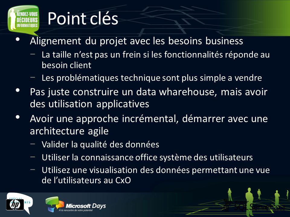 Point clés Alignement du projet avec les besoins business La taille nest pas un frein si les fonctionnalités réponde au besoin client Les problématiqu