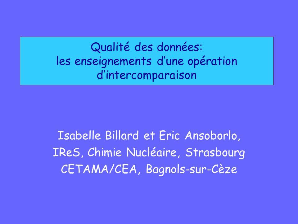 Qualité des données: les enseignements dune opération dintercomparaison Isabelle Billard et Eric Ansoborlo, IReS, Chimie Nucléaire, Strasbourg CETAMA/