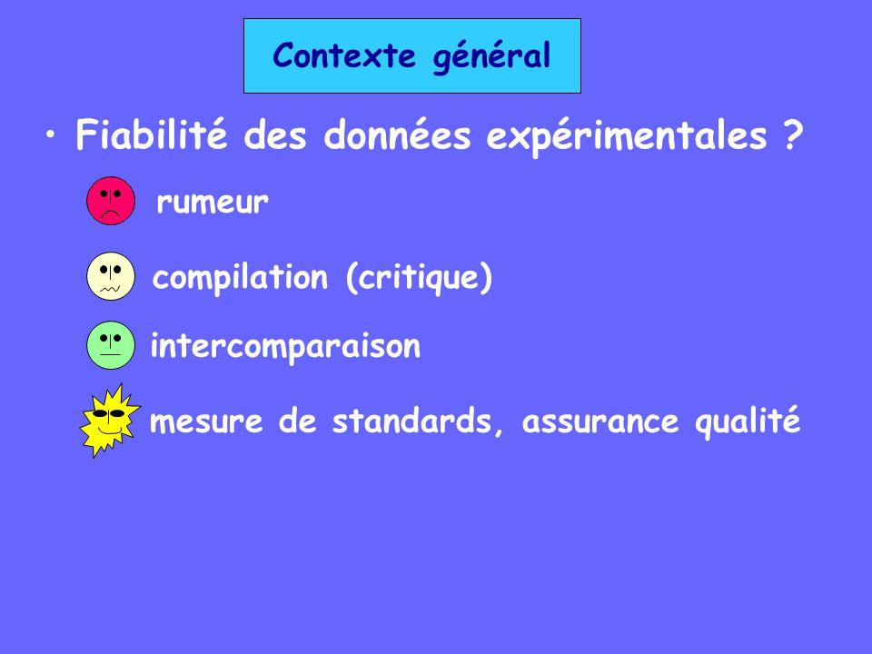 Contexte général Fiabilité des données expérimentales ? rumeur mesure de standards, assurance qualité intercomparaison compilation (critique)