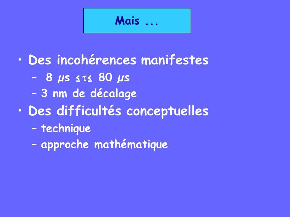 Mais... Des incohérences manifestes – 8 µs 80 µs –3 nm de décalage Des difficultés conceptuelles –technique –approche mathématique