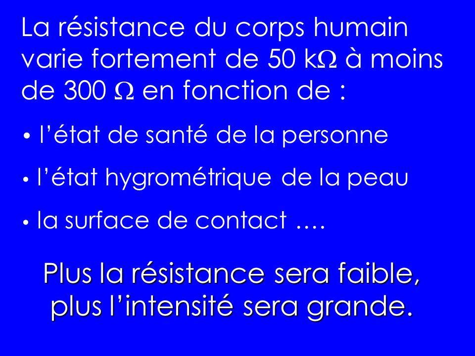 La résistance du corps humain varie fortement de 50 k à moins de 300 en fonction de : létat de santé de la personne létat hygrométrique de la peau la