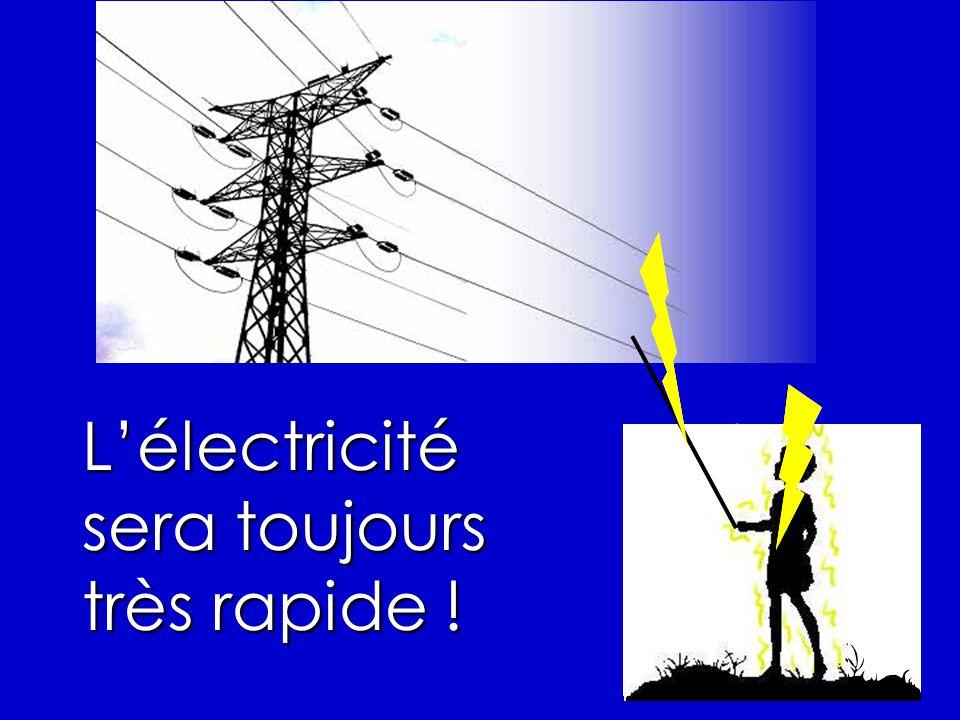 Lélectricité sera toujours très rapide !