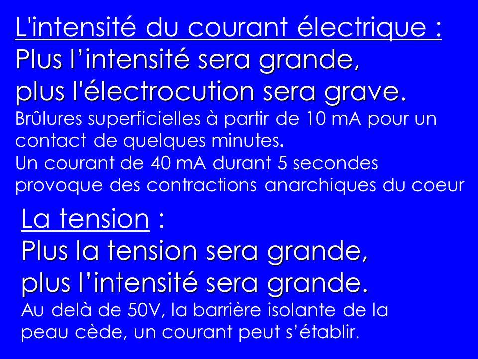 L'intensité du courant électrique : Plus lintensité sera grande, plus l'électrocution sera grave. Brûlures superficielles à partir de 10 mA pour un co