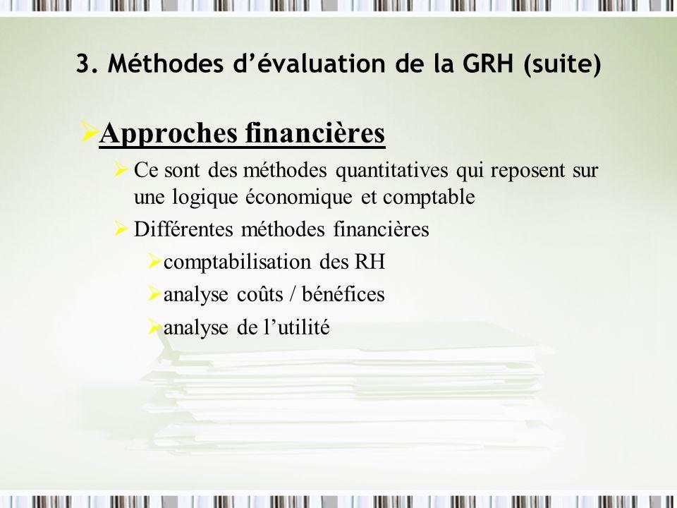 3. Méthodes dévaluation de la GRH (suite) Approches financières Ce sont des méthodes quantitatives qui reposent sur une logique économique et comptabl