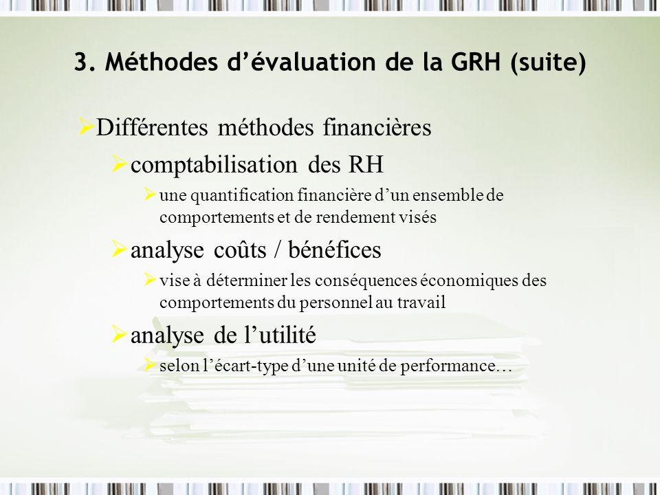 3. Méthodes dévaluation de la GRH (suite) Différentes méthodes financières comptabilisation des RH une quantification financière dun ensemble de compo