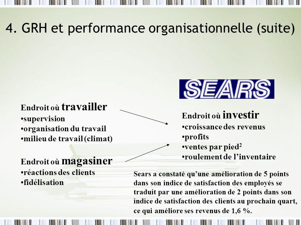 4. GRH et performance organisationnelle (suite) Endroit où travailler supervision organisation du travail milieu de travail (climat) Endroit où magasi