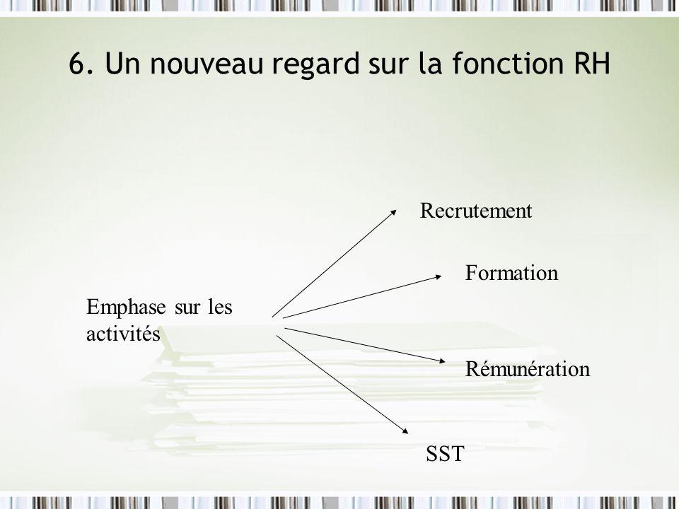 6. Un nouveau regard sur la fonction RH Emphase sur les activités Recrutement Formation Rémunération SST
