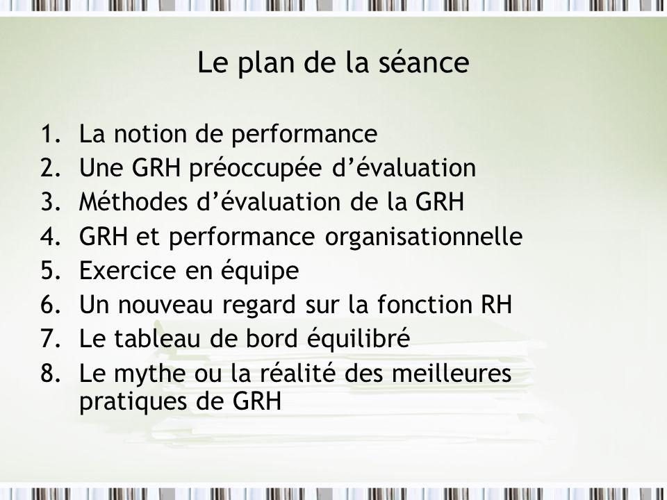 Le plan de la séance 1.La notion de performance 2.Une GRH préoccupée dévaluation 3.Méthodes dévaluation de la GRH 4.GRH et performance organisationnelle 5.Exercice en équipe 6.Un nouveau regard sur la fonction RH 7.Le tableau de bord équilibré 8.Le mythe ou la réalité des meilleures pratiques de GRH