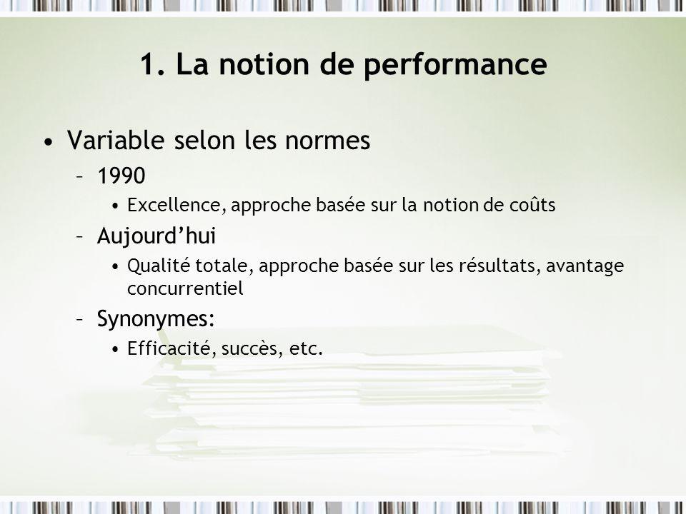 1. La notion de performance Variable selon les normes –1990 Excellence, approche basée sur la notion de coûts –Aujourdhui Qualité totale, approche bas