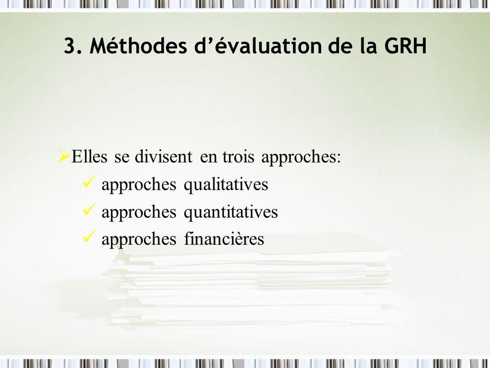 3. Méthodes dévaluation de la GRH Elles se divisent en trois approches: approches qualitatives approches quantitatives approches financières