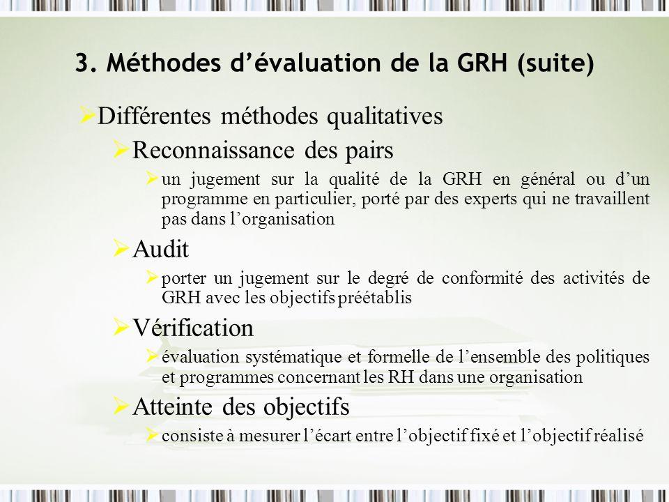 3. Méthodes dévaluation de la GRH (suite) Différentes méthodes qualitatives Reconnaissance des pairs un jugement sur la qualité de la GRH en général o