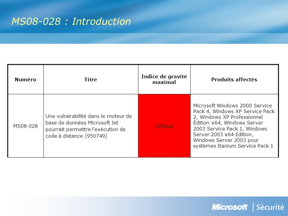 NuméroTitre Indice de gravité maximal Produits affectés MS08-028 Une vulnérabilité dans le moteur de base de données Microsoft Jet pourrait permettre l exécution de code à distance (950749) Critique Microsoft Windows 2000 Service Pack 4, Windows XP Service Pack 2, Windows XP Professionnel Édition x64, Windows Server 2003 Service Pack 1, Windows Server 2003 x64 Edition, Windows Server 2003 pour systèmes Itanium Service Pack 1 MS08-028 : Introduction