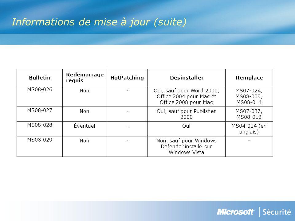 Informations de mise à jour (suite) Bulletin Redémarrage requis HotPatchingDésinstallerRemplace MS08-026 Non-Oui, sauf pour Word 2000, Office 2004 pour Mac et Office 2008 pour Mac MS07-024, MS08-009, MS08-014 MS08-027 Non-Oui, sauf pour Publisher 2000 MS07-037, MS08-012 MS08-028 Éventuel-OuiMS04-014 (en anglais) MS08-029 Non-Non, sauf pour Windows Defender installé sur Windows Vista -
