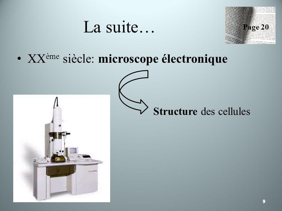 La suite… XX ème siècle: microscope électronique Structure des cellules Page 20