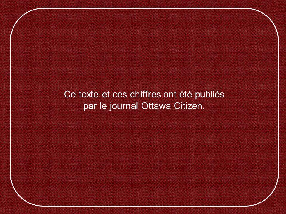 Il sagit des 301 députés du Parlement du Canada