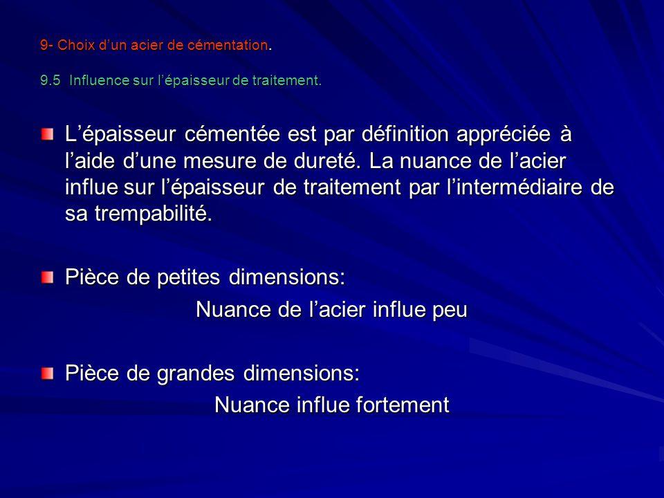 9- Choix dun acier de cémentation. 9.5 Influence sur lépaisseur de traitement. Lépaisseur cémentée est par définition appréciée à laide dune mesure de