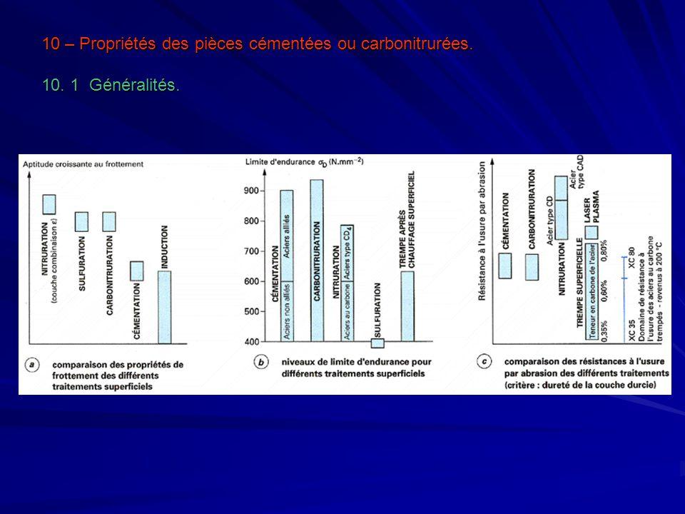 10 – Propriétés des pièces cémentées ou carbonitrurées. 10. 1 Généralités.