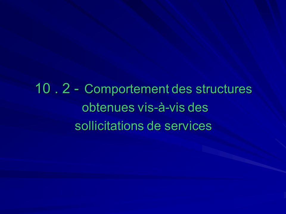 10. 2 - Comportement des structures obtenues vis-à-vis des obtenues vis-à-vis des sollicitations de services